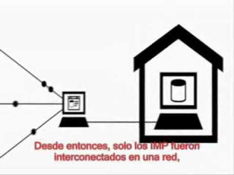 La historia de Internet en 8 minutos [Español]