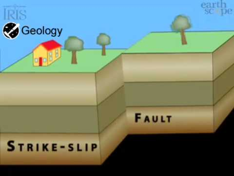 Strike Slip Fault | Geology