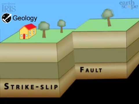 Strike Slip Fault | Geology