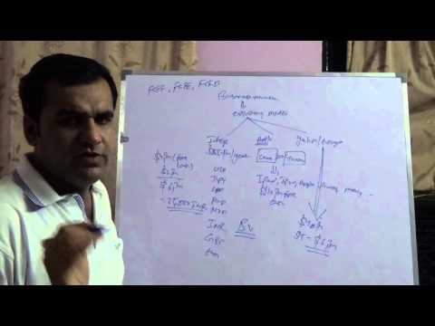 Techniques of Business Valuation (FCFF/ FCFE/FCFD)
