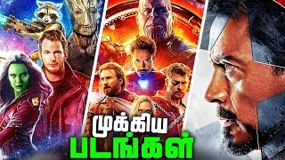Must WATCH Movies before Avengers 4 Endgame