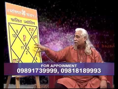 Sharad Pawar's Horoscope Analysis by Acharya Anil Vats