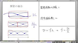 高校物理解説講義:「弦と気柱の振動」講義14