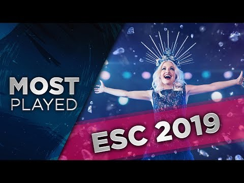 Eurovision 2019 | My Most Played Songs