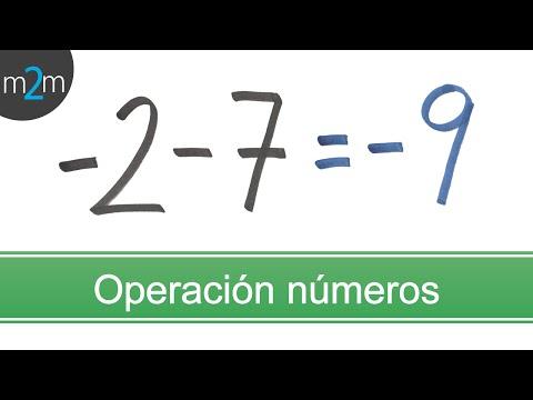 Operaciones básicas con números reales
