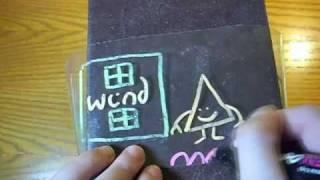 Wind and Mr. Ug