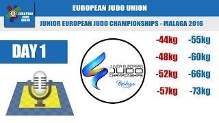 Молодежный Чемпионат Европы : Баффало