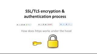 download lagu Ssl Tls Https Process Explained In 7 Minutes gratis