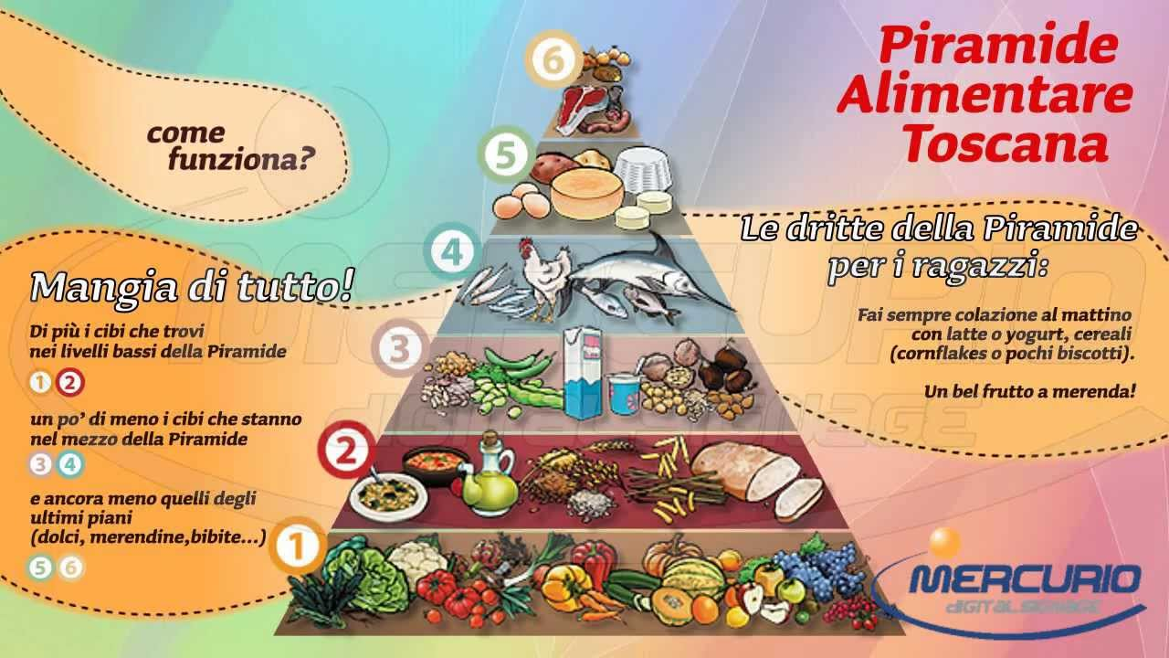 dieta mediterranea ricette estiva