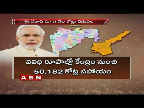 Injustice to AP | Modi government spends over Rs 63000 crore for projects in maharashtra