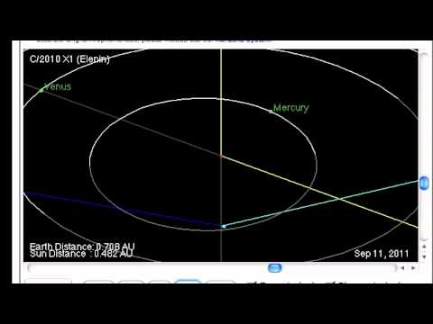 NASA changes ELENIN Trajectory: CLARIFICATION