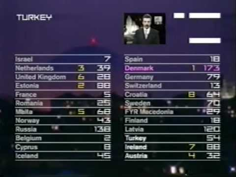 Eurovision 2000 - Voting Part 5/5 (British commentary) klip izle