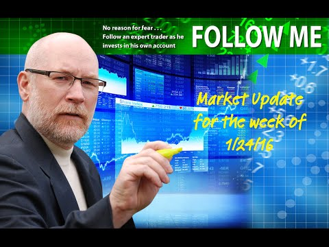 Rally?  Rebound?  Really?  My perspective on Oil, S&P 500 and Gold for week of 1-24-2016