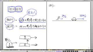 高校物理解説講義:「物体の運動」講義7