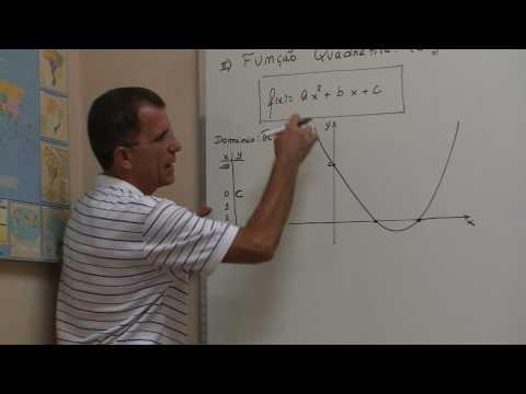 Função do 2° grau - Parte 1 - Gráfico | Vídeo Aulas de Física Online Grátis