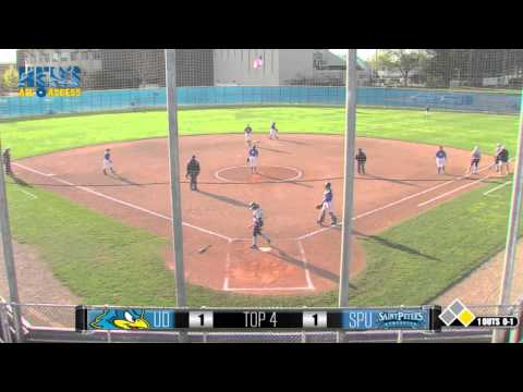 Blue Hens Playback: Softball vs St. Peter's Game 2 (4/23/14)