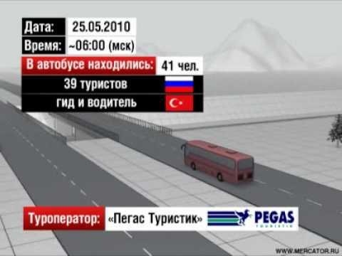 Автокатастрофа в Турции. Реконструкция
