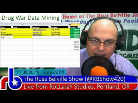 @RBShow420 #484 Drug War Data Mining - Nationwide Marijuana Legalization Vote Was A Landslide