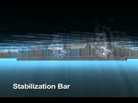 Dock Blocks Floating Docking System Simulation