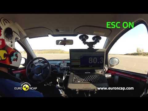 Euro NCAP | Toyota Aygo | 2012 | Электронный контроль устойчивости
