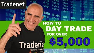 Live Day Trading for $5,086 in 24 Minutes
