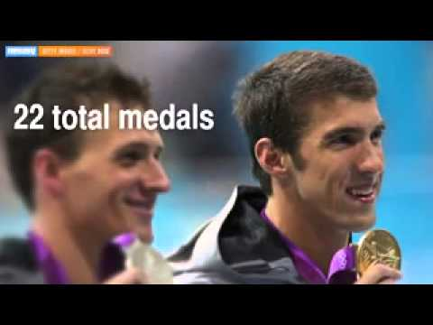 Michael Phelps Arrested On Suspicion Of DUI