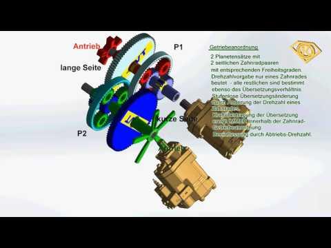 Erklärung Technik: K-IVT Getriebe