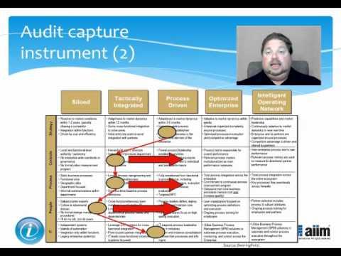 Process Auditing