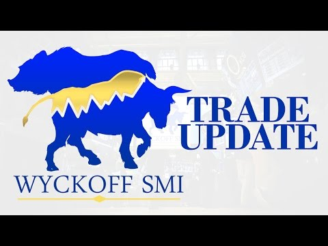 Closing Bell Update! Short Eminis Update! 5/11/2016 | WyckoffSMI.com