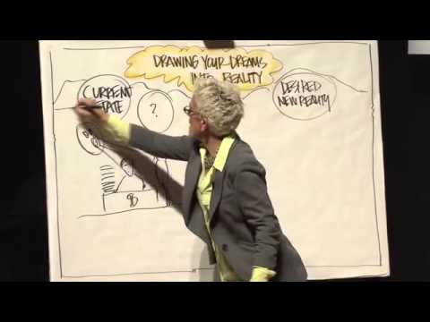 Best Ted Talks 2015 - Draw your future - Take control of your life