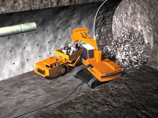 Ciclo Trabajo Interior mina