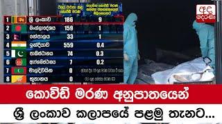 Sri Lanka ranks first in South Asia