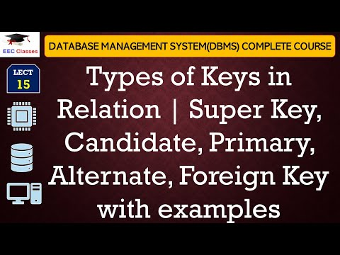 Types of Keys in a Relation with Example - DBMS Tutorial