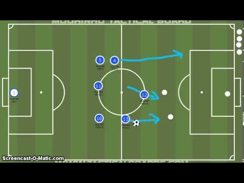 futbol 7, exercici de contraatac #2 ejercicio de contraataque #2