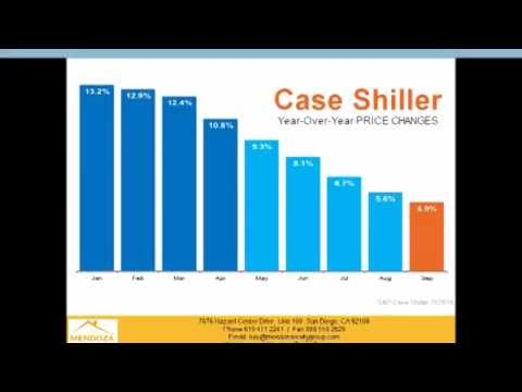 Year End Market Update 2014 by Mendoza & Associates