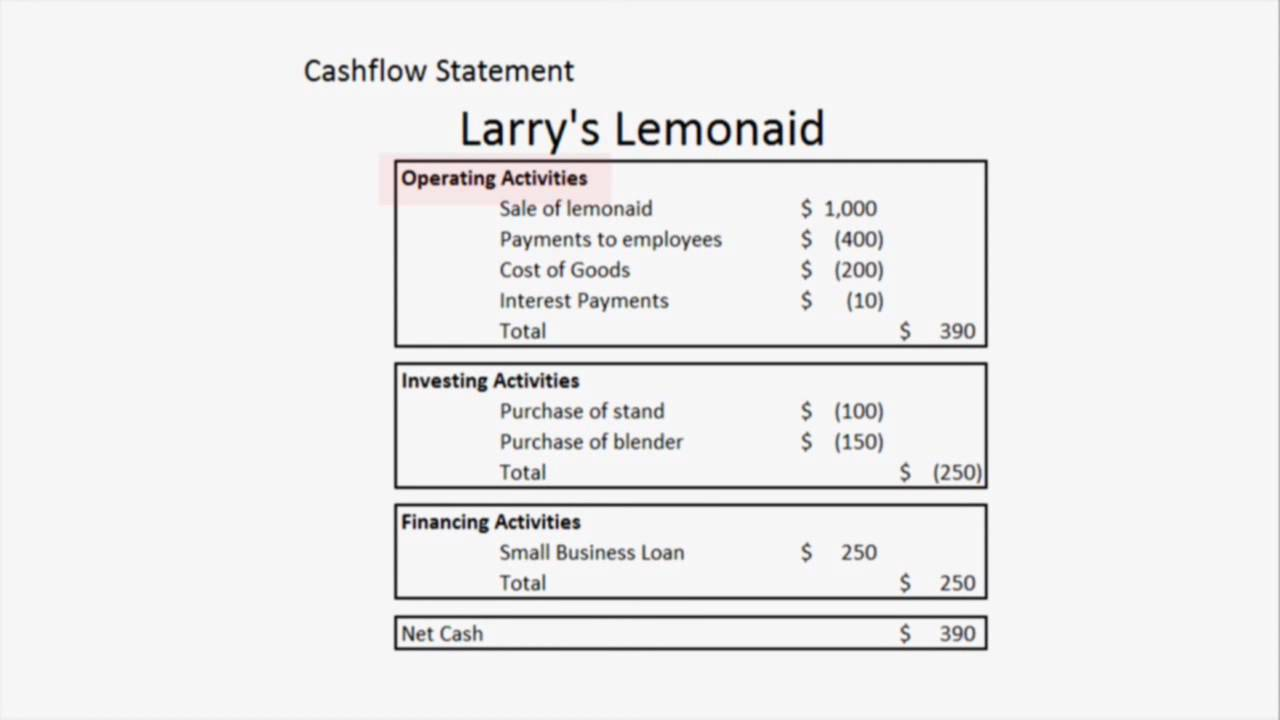 "cash flow statements in garments industry Cit tailors financial solutions that help companies of all sizes  in this report,  data for ""apparel manufacturing"" refer to both manufacturers and contractors."