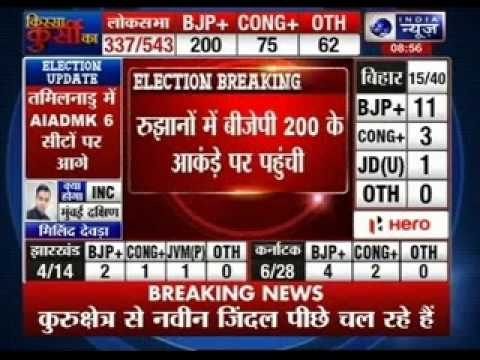 Lok Sabha elections 2014 results: BJP+ 243; Congress+ 67, Others 128