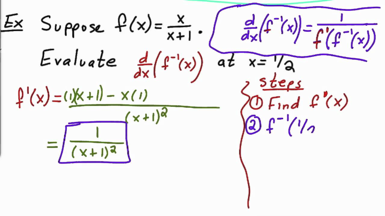 Derivative of inverse function examples youtube