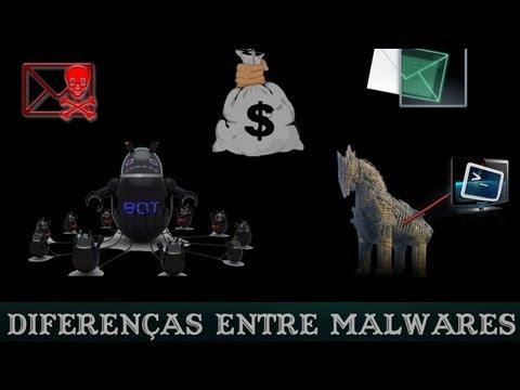 Diferenças entre Malwares - Submundo Virtual