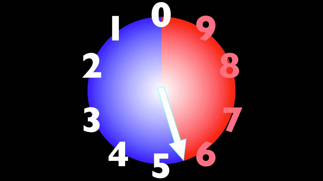 10 minute countdown clock