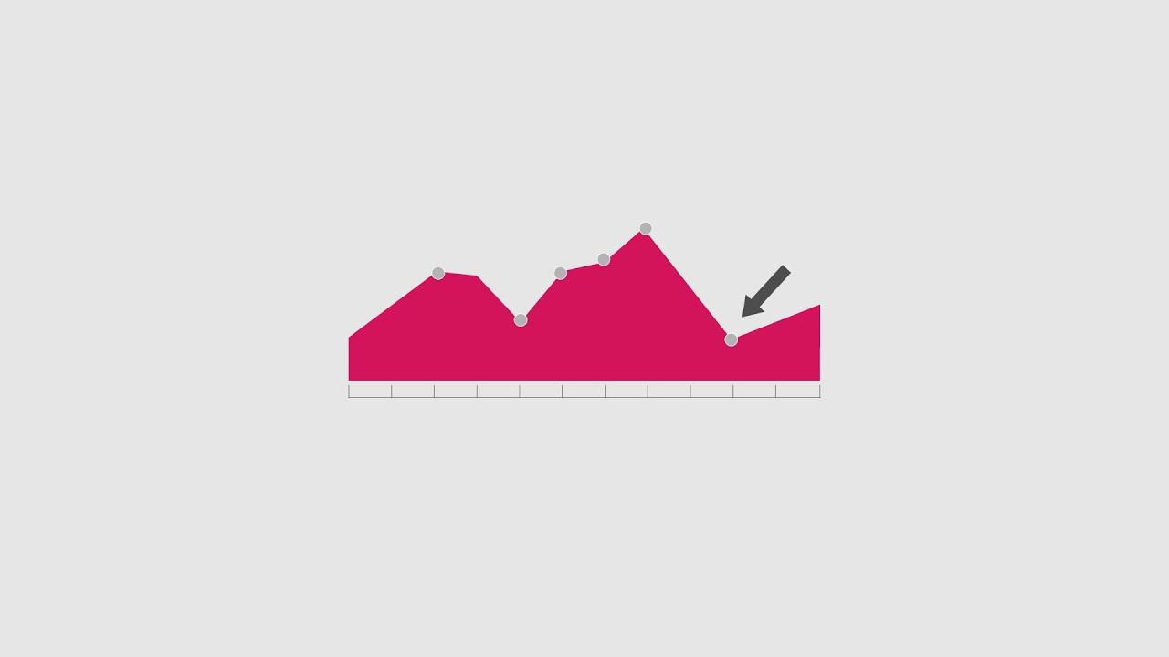 how to make animated infographics