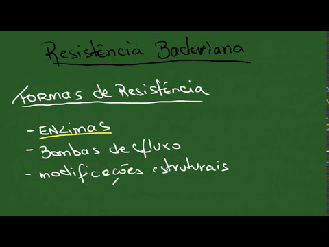 Mecanismos de Antibióticos e Resistência Bacteriana - Resumo - Microbiologia