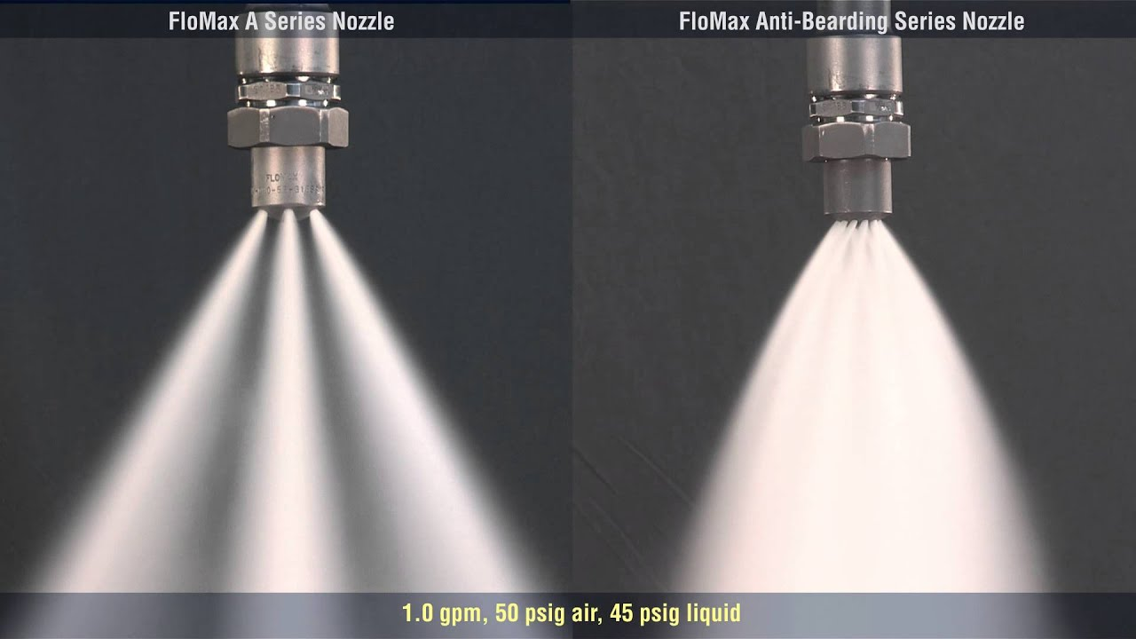 Flomax 174 Nozzle Comparison Standard Vs Anti Bearding From
