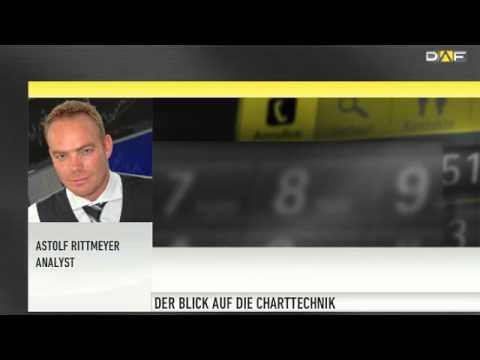 Charttechnik: