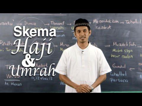 Serial Fikih Islam 2 - Episode 21: Skema Haji Dan Umrah - Ustadz Abduh Tuasikal