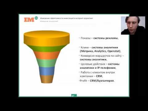 Измерение эффективности инвестиций в интернет-маркетинг