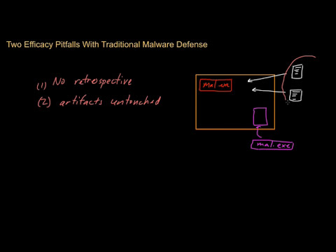 Efficacy Pitfalls of Traditional Malware Defenses