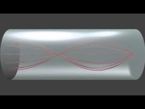 Standing Wave Animation Standing Wave in Pipe Closed