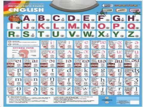 Выучить английский в домашних условиях