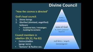 Video: Many Biblical Gods (Elohim) are ordered to obey Yahweh-Elohim, the Greatest God - Michael Heiser